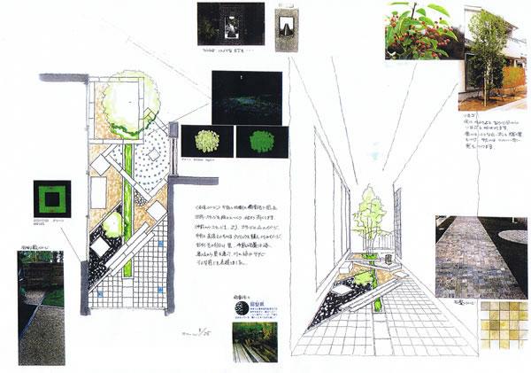 エクステリア(庭のリフォーム) プラン画像